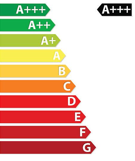 Energielabels voor woningen